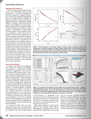 New paper in Magnetics Business Technology