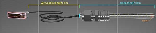 Temperature probe configuration