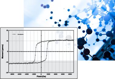 Hysteresis loop and molecules