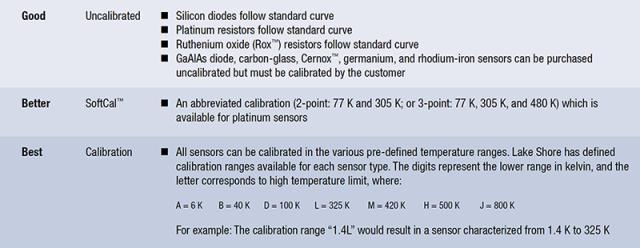 Different levels of calibration at Lake Shore Cryotronics